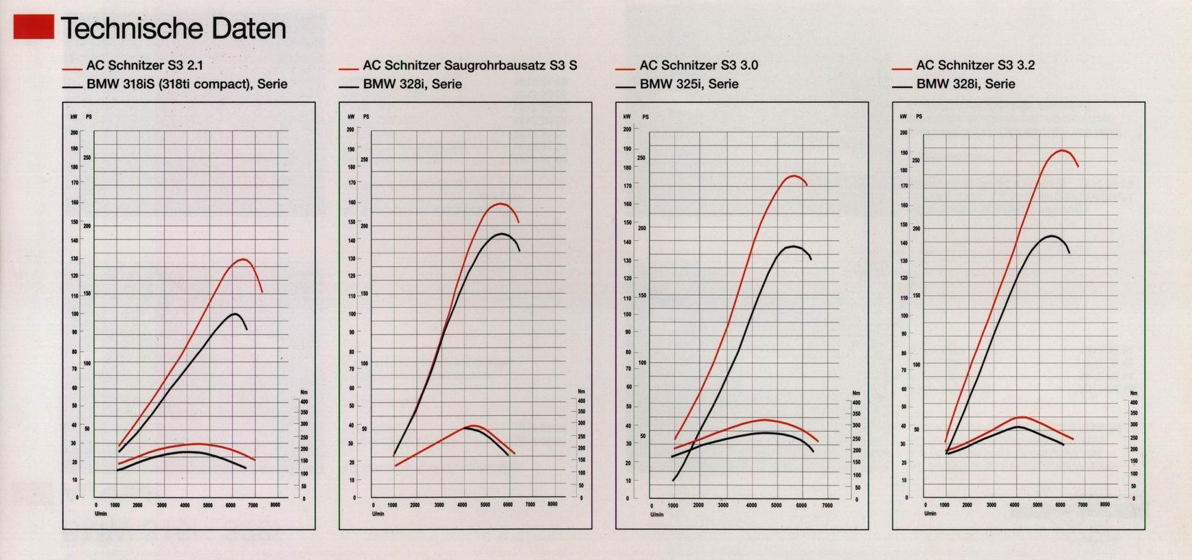 Gemütlich Wechselstrom Motordiagramm Fotos - Verdrahtungsideen ...